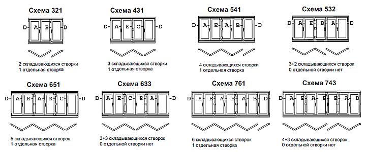 Схемы открывания дверей FS-